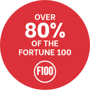 CAP Index represents over 80% of the Fortune 100