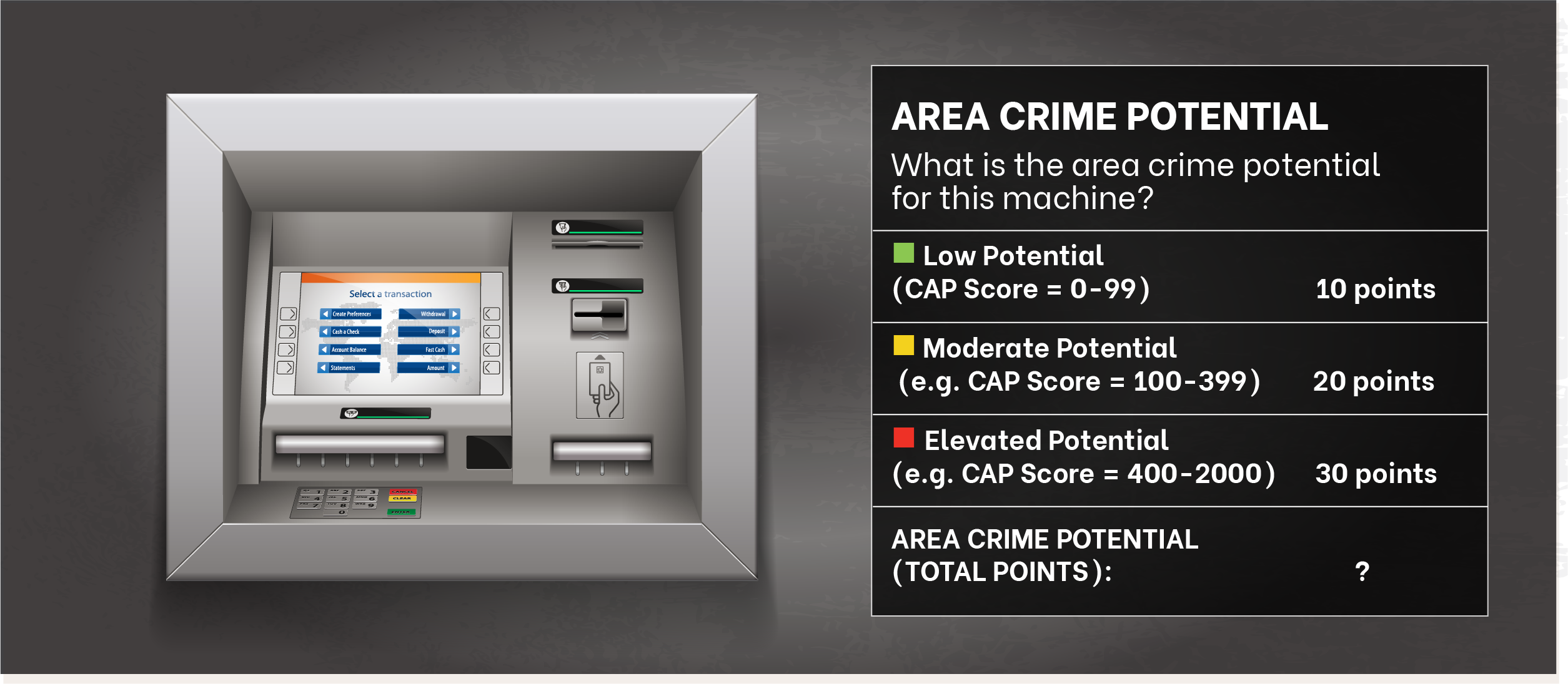ABA's ATM Security Risk Assessment Guidelines